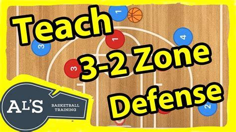 basketball zone defense