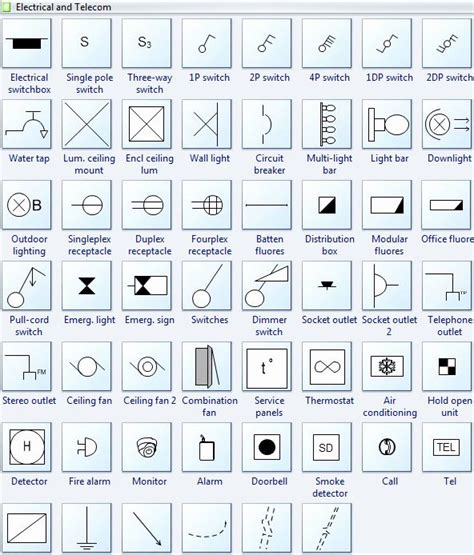 Building Electrical Symbols Floor Plan Chart Pdf