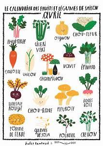 Calendrier Fruits Et Légumes De Saison : le calendrier des fruits et l gumes du printemps dot to dot ~ Nature-et-papiers.com Idées de Décoration
