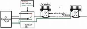 Micro Grid