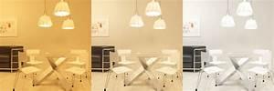 Kelvin Licht Tabelle : richtig helle led deckenleuchte wie viel lumen welche lampe tueftler und ~ Orissabook.com Haus und Dekorationen
