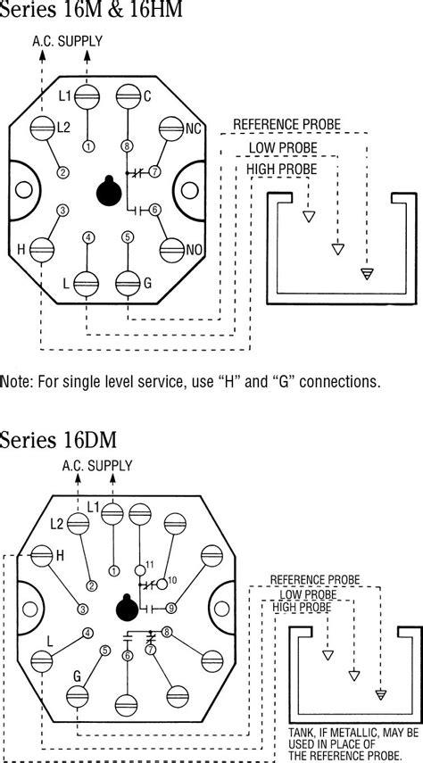 Gem Car Wiring Diagram Fuse Box