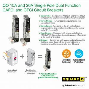 Square D Qo 20 Amp Single