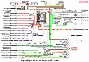 Land Rover Series 3 Wiring Diagram Schematic