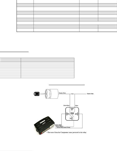 compustar cm4200 wiring diagram somurich