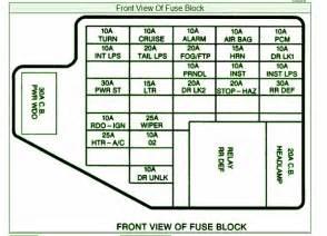 similiar 2005 pontiac grand prix fuse box diagram keywords 2006 pontiac grand prix fuse box diagram image wiring diagram