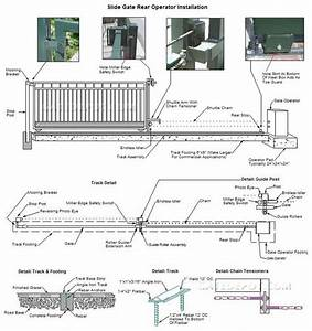 Slide Gate End Of Track Opener Installation Diagram In