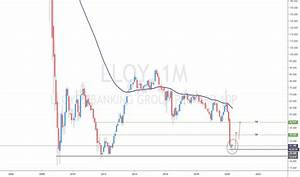 Lloy Stock Price And Chart Lse Lloy Tradingview