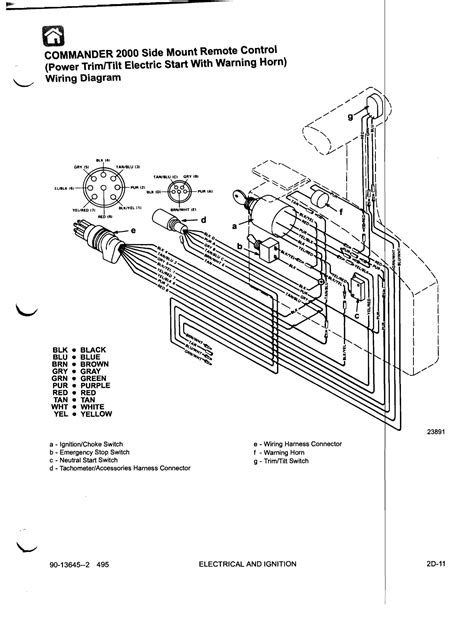 Wiring Diagram For Tachometer by Boat Wiring Diagram For Tachometer Fuse Box And