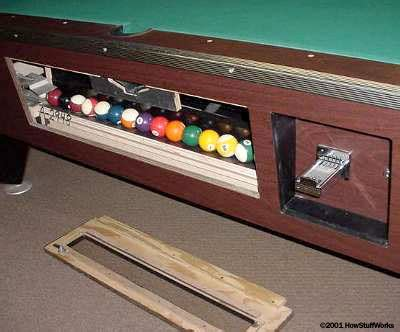pool table pockets how does the work on a coin operated pool