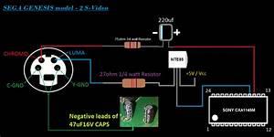 S-video Mod Tutorial For The Sega Genesis Model