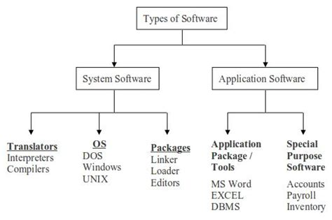Intro To It Presentation On Emaze