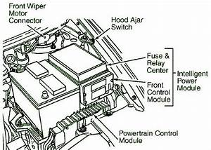 2009 Dodge Viper Front Fuse Box Diagram  U2013 Auto Fuse Box