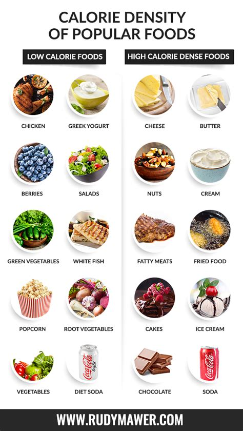 It highlights quick and easy to make meals. How To Eat More Food While Losing Weight (Backed By Science)
