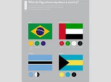 世界中の国旗でよく使われている色・レイアウト・デザイン要素がよくわかる「Flag Stories」 GIGAZINE