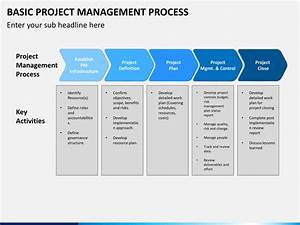 basic project management process powerpoint template With project management methodology template