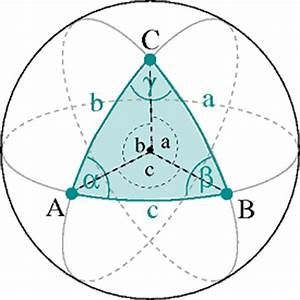Trigonometrie Seiten Berechnen : manfred boergens problem 81 mit loesung ~ Themetempest.com Abrechnung