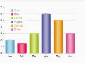 graphs  easy daten visualisieren diagramme erstellen