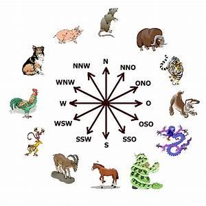 Tierkreiszeichen Berechnen : japanische tierkreiszeichen bildanalyse biorhythmuskalender ~ Themetempest.com Abrechnung
