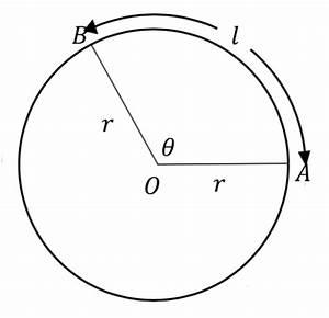 Part 5  Trigonometric Functions