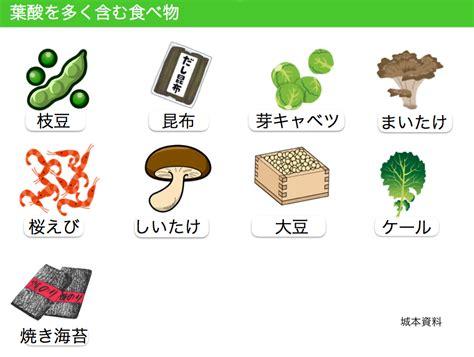 亜鉛 が 多い 食べ物
