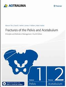 Ao Manual Of Fracture Management Pdf Free