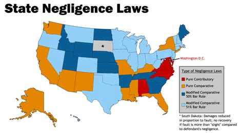 personal injury negligence laws state  state altizer law