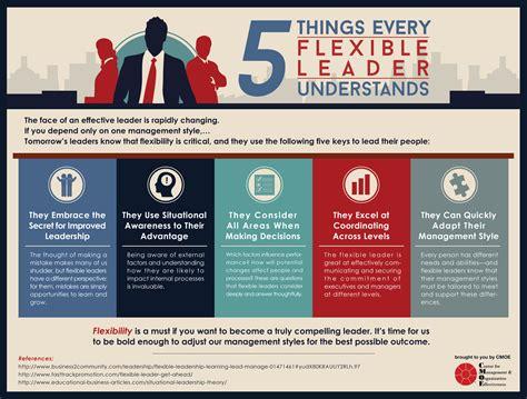 flexible leader infographic flexibility