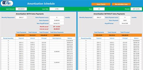 loan amortization calculator loan amortization schedule excelsupersite
