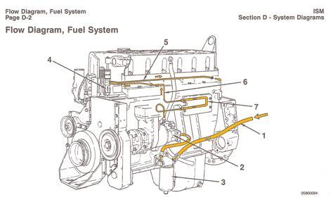 N14 Cummin Engine Diagram by Cummins System Diagrams