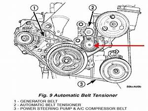 2005 Dodge Neon Power Steering Belt Diagram