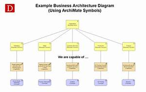 Business Architecture Definition