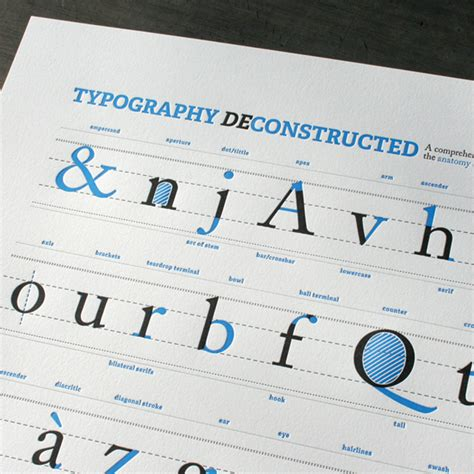 letterpress poster typography deconstructed