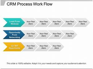 Construction Flow Chart Examples Crm Process Work Flow Ppt Examples Slides Templates