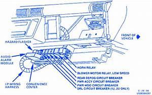 Lumina Van 1995 Inside Of Vehicle Fuse Box  Block Circuit