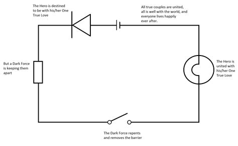 simple electrical schematic basic circuits electronarrative