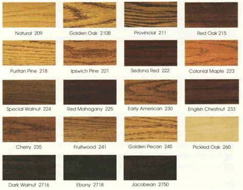 wood flooring colors floor stain colors 28 images reclaimed oak floor quot santiago quot wood stain colors