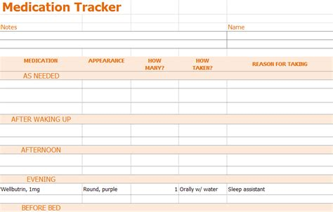 medication template excel charts excel chart templates