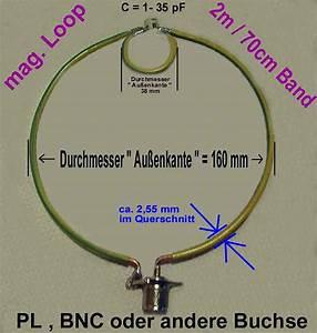 Wellenlänge Berechnen Online : antennen tools ~ Themetempest.com Abrechnung