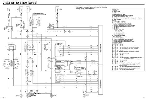 toyota 22re engine wiring harness diagram wiring diagram