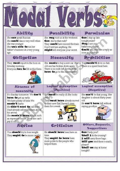 worksheet  modal verbsbrief summary