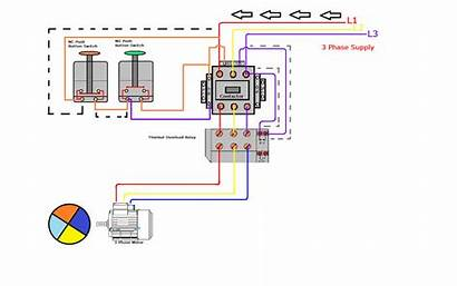 Direct Starter Diagram Wiring Animation Phase Dol