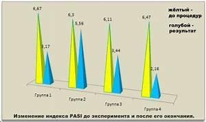 Спиртовой раствор салициловой кислоты от псориаза