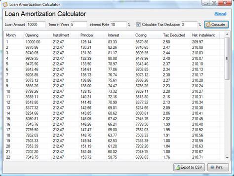 loan amortization table calculator rogai info software details for loan amortization