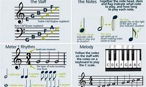 84 Best It U0026 39 S A String Thing Images On Pinterest