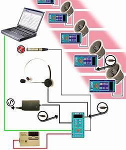 Reactime False Start Detection System