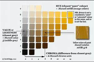 Soil Color Chart Online Munsell Color Chart Online Free And 10yr Hue Page