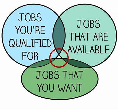 Job Quotes Finding Trying Quotesgram Humor Funny