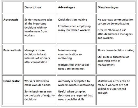 blog  situational leadership blog  diverse team