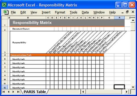 roles and responsibilities matrix template excel responsibility matrix software development templates business continuity planning